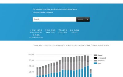 A NARCIS milestone: more than 700,000 academic open access publications registered