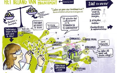 Conference – National Collaboration in RDM: Celebrating Achievements, Shaping Future Directions