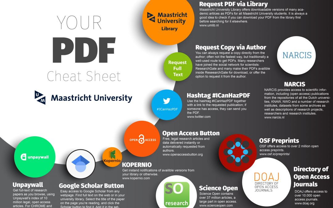 How to get the PDF