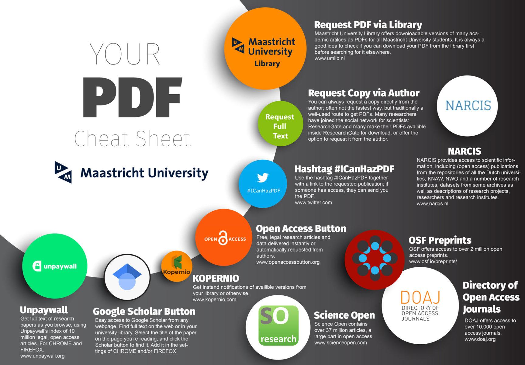 Article pdf free