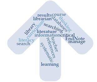 Information literacy teaching