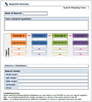 Search Planning Form