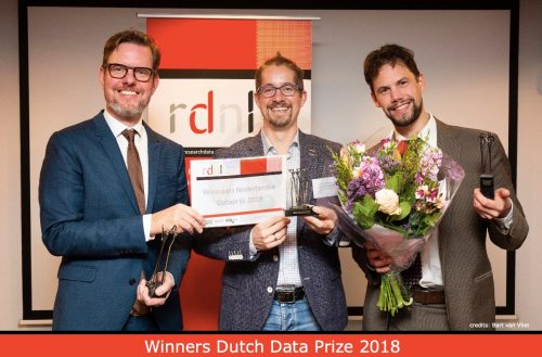 winners dutch data prize 2018 RA